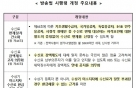 KBS수신료 체납 가산금, 5%→3% 낮아진다