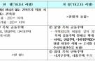 하숙집·원룸 부실공사 '아웃'… 허가권자 지정감리제 도입