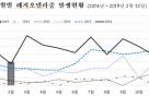 '폐렴 집단발생' 컨벤션보양온천 이용제한