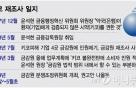 키코 재조사 '찻잔 속의 태풍'…즉시연금처럼 소송 안간다