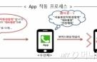 보이스피싱 차단 '앱' 깔면 AI가 실시간 잡아낸다