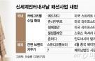 中출격·韓상륙…신세계인터, '본업' 패션 새판 짠다