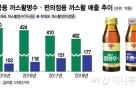 '현호색 까스활명수' 편의점 불허, 약국선 판매…소비자 혼란