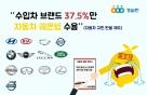 아우디·포드·지프 등 15개 수입차, 한국형 레몬법 도입 '미적'