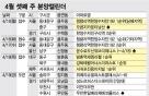 '청량리·북위례' 등 봄 분양열기…전국 2000여가구