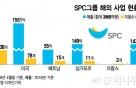 '2030년 매출 20조 1.2만 매장' SPC그룹 글로벌 비전 이뤄질까