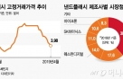 """삼성 낸드 적자 위기 벗나…""""한달 뒤 시장가격이 1차 가늠자"""""""