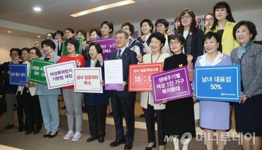 [사진]문재인, 여성단체 초청 성평등정책 간담회 참석