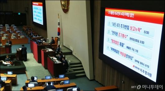 [사진]이틀째 대정부질의...북핵·사드 집중