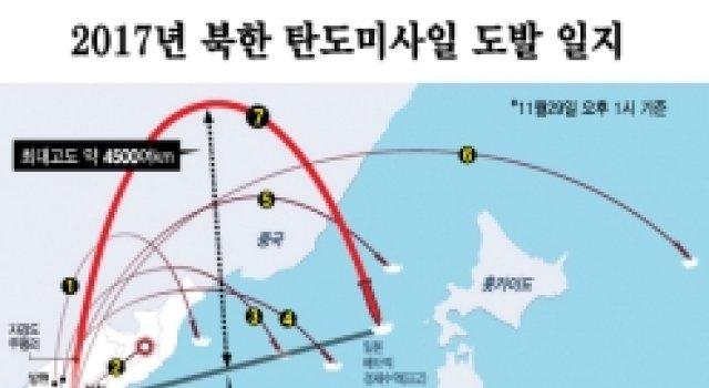 [그래픽뉴스]北, 미사일 기습 발사… 올 벌써 16번째 도발