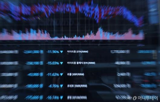 [사진]폭락하는 가상화폐 그래프