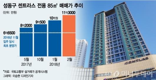 한국은행 총재도 출·퇴근 편해 전세사는 곳