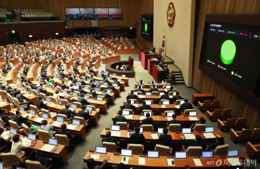 [사진]8월 임시국회 인터넷은행·상가임대차법 처리 불발