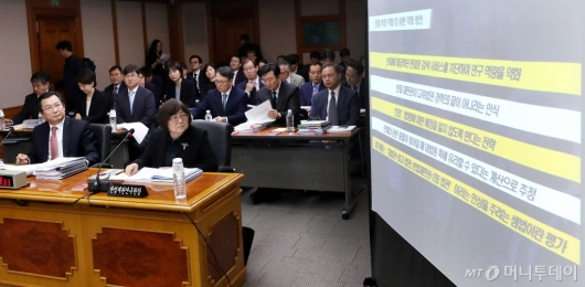 [사진]법사위 헌법재판소에 대한 국정감사