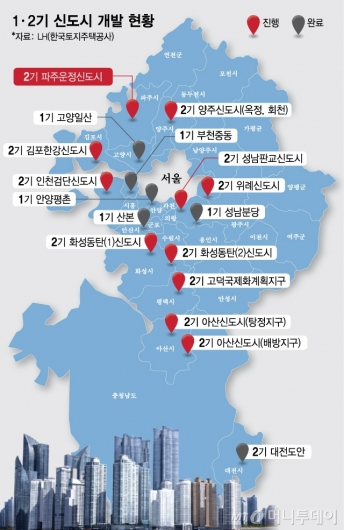 [MT리포트]'10년만에 10억', 신도시 로또신화 제2판교 나오나