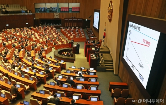 [사진]경제분야 대정부질문