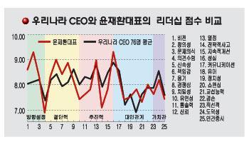 [리더십컬러]윤재환 태진미디어 대표