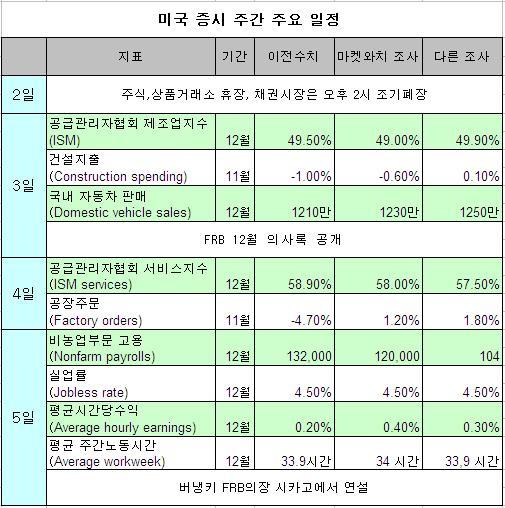 """6개월 상승 美증시 """"기조 바뀔 게 없다"""""""