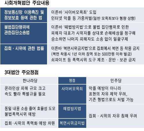[쟁점법안] 사이버모욕죄는?