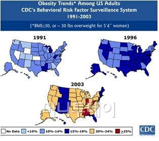 [건강칼럼]미국이 점점 뚱뚱해 지고 있다