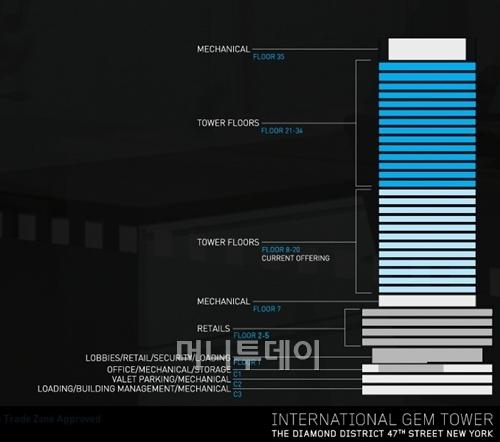 국민이주, 뉴욕 국제보석타워 프로젝트 설명회 개최