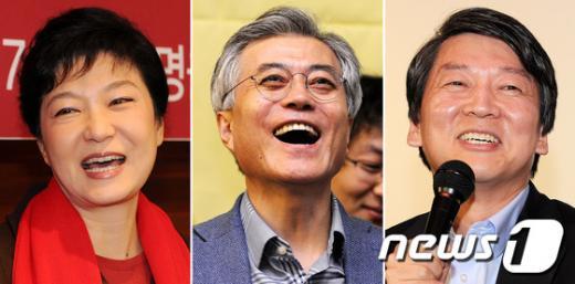 박근혜 새누리당(왼쪽부터), 문재인 민주통합당, 안철수 무소속 후보. 2012.10.27/뉴스1  News1 박세연 기자