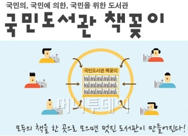 ↑국민도서관 책꽂이 사이트 캡쳐.
