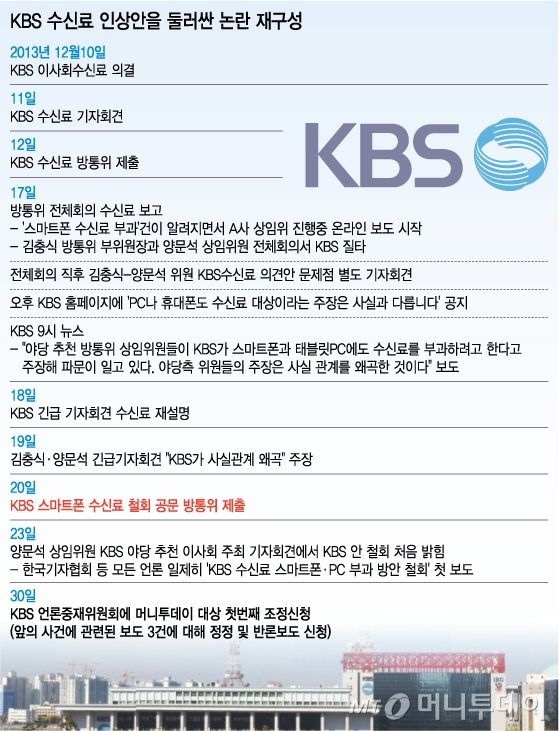 [신혜선의 잠금해제]KBS 길환영 사장님께
