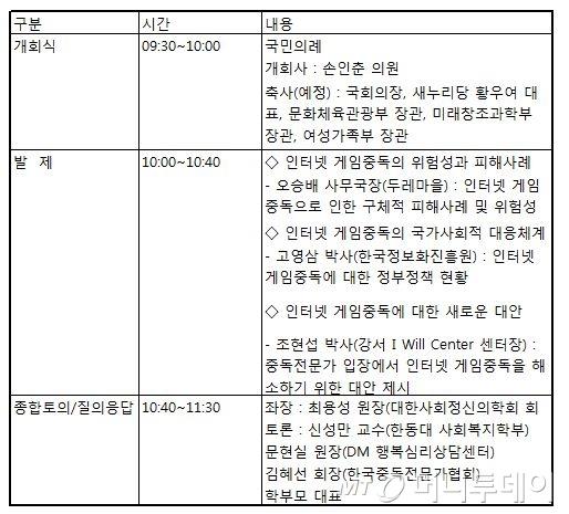 손인춘 새누리당 의원이 개최하는 '인터넷 게임중독 문제, 대안은?' 토론회 프로그램