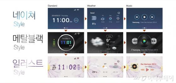 뷰 플립 커버 전용앱 애니모드 뷰에서 제공하는 위젯 테마 /사진=애니모드