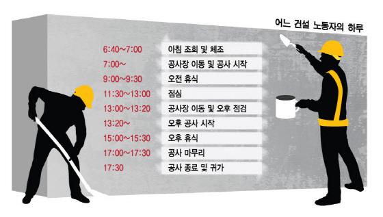 그래픽=김현정