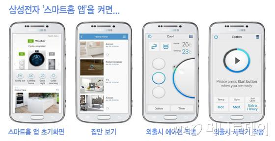 """""""사물인터넷은 우리의 미래"""" 차세대 인프라·스마트홈 경쟁 치열"""