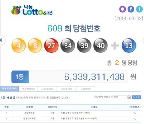 지난 2일 발표된 609회 나눔로또 추첨결과(위)와 1등 당첨자를 배출한 '로또 명당' 목록/ 사진=나눔로또 공식 홈페이지 캡처