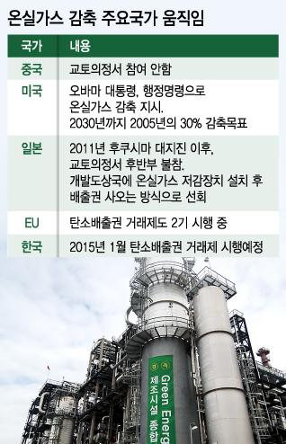 한국만 홀로 탄소배출권 거래?…주변국 동참없인 효과없다 - 머니투데이 뉴스
