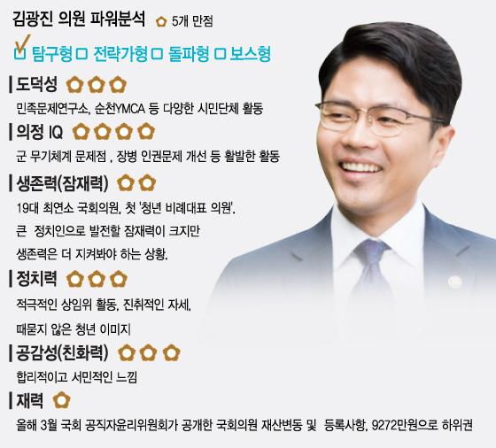 사병 수통 30년만에 바꾸게 한 '저격수'…청년 김광진