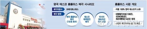 연이익 7000억 알짜 홈플러스 매각 검토 속사정