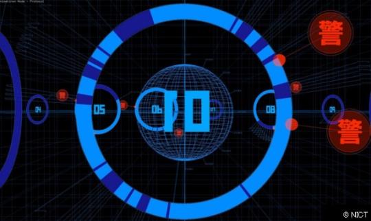 다이달로스 구동 모습, 이상이 감지된 라이브넷 IP주소에 붉은색의 경계를 나타내는 아이콘이 활성돠 되어 있다.