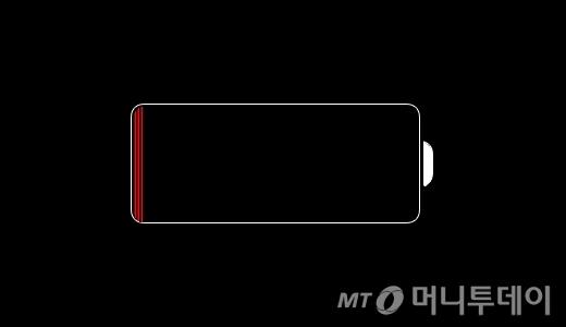 스마트폰 배터리 방전 상태 화면 캡처