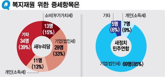그래픽=김현정 머니투데이 디자이너