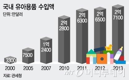 /그래픽=김지영 디자이너
