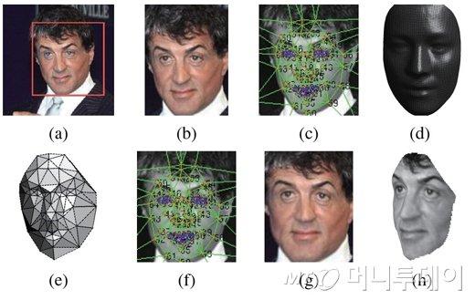 딥페이스를 이용해 미국 배우 실베스터 스탤론의 얼굴을 인식하는 과정