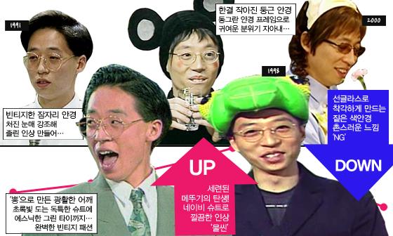 /사진=KBS2 '연예가중계', '해피투게더', '조아조아', '자유선언! 오늘은 토요일-60년을 이어라', MBC '목표달성 토요일-스타 서바이벌 동거동락' 방송 화면 캡처