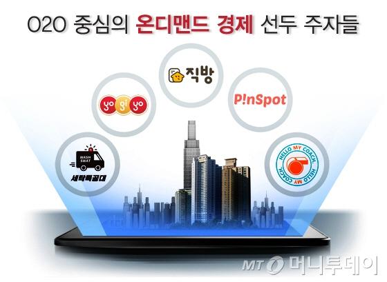 배달음식 주문앱으로 시작된 국내 앱 기반 O2O서비스가 세탁, 피트니스, 공간 대여 등 다양한 오프라인 시장으로 확장되고 있다./그래픽=김현정 디자이너