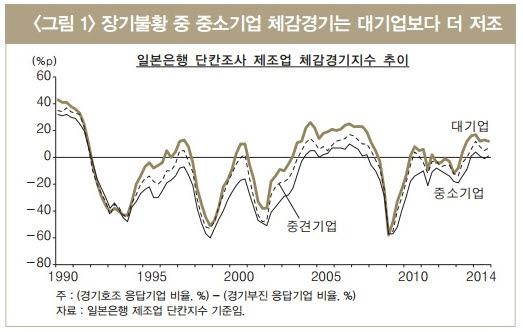 ↑자료제공=LG경제연구소
