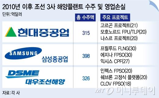 그래픽=김지영 디자이너