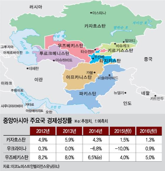 """저유가로 경제 쑥대밭…""""두달만에 통화 63% 폭락"""""""