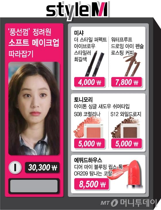 꿀 - Magazine cover