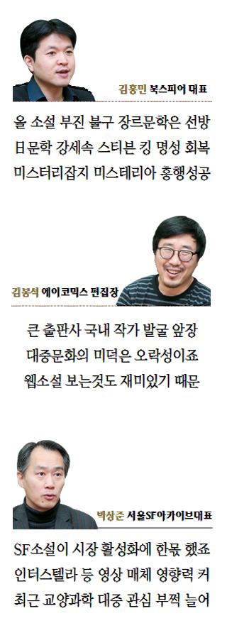 """""""웹소설 쓰고 월 천만원 번다고? '오감만족' 장르문학 무시 말자"""""""