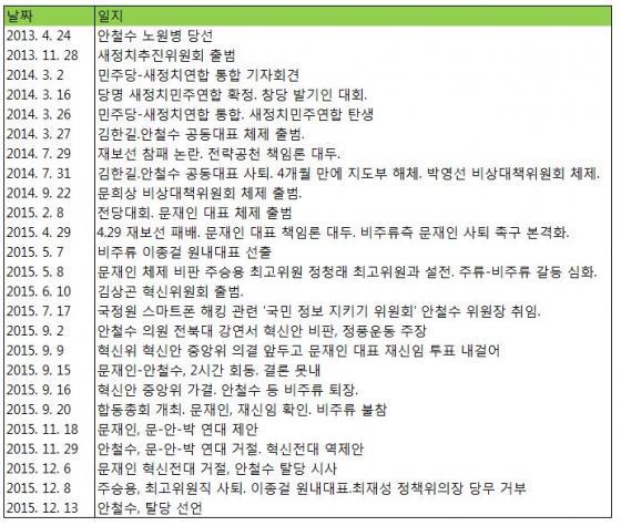 '화성인 문재인' '금성인 안철수'…잘못된 만남?