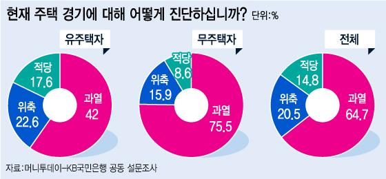 @머니투데이 김지영 디자이너.
